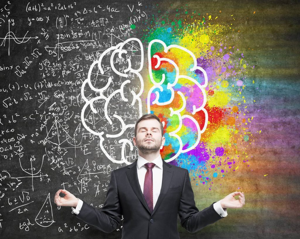 Meditation, mindfulness and creativity - roxiva.com